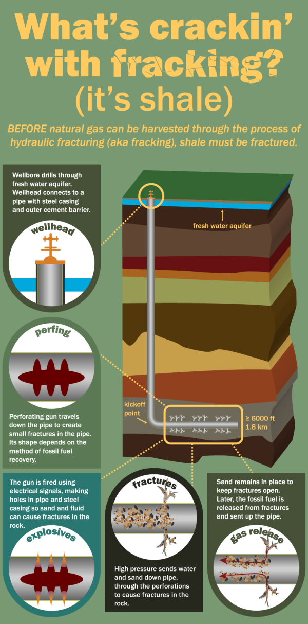 Diagram of drilling and pipe setup